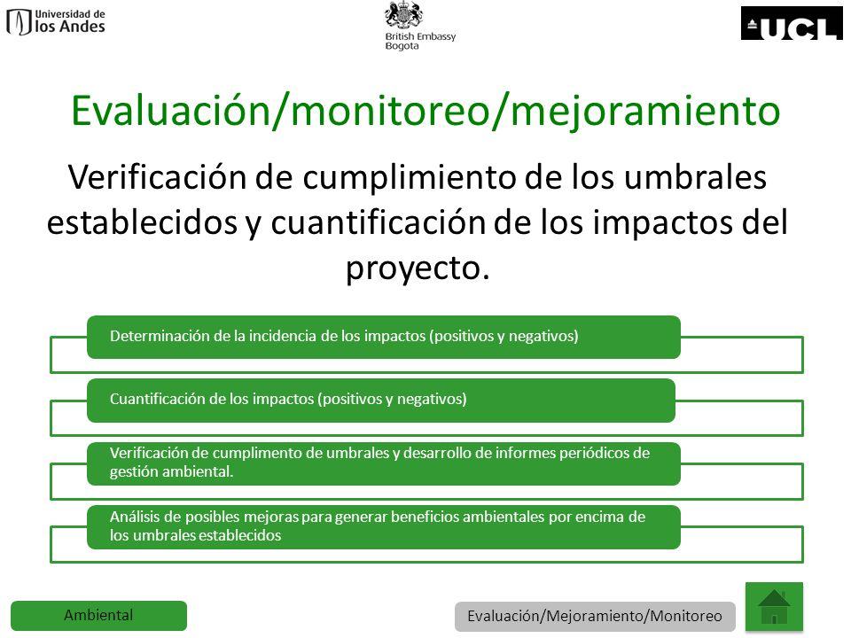 Evaluación/monitoreo/mejoramiento Verificación de cumplimiento de los umbrales establecidos y cuantificación de los impactos del proyecto. Determinaci