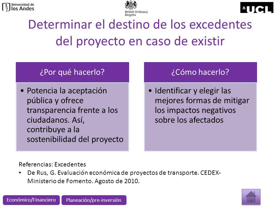 Determinar el destino de los excedentes del proyecto en caso de existir ¿Por qué hacerlo? Potencia la aceptación pública y ofrece transparencia frente