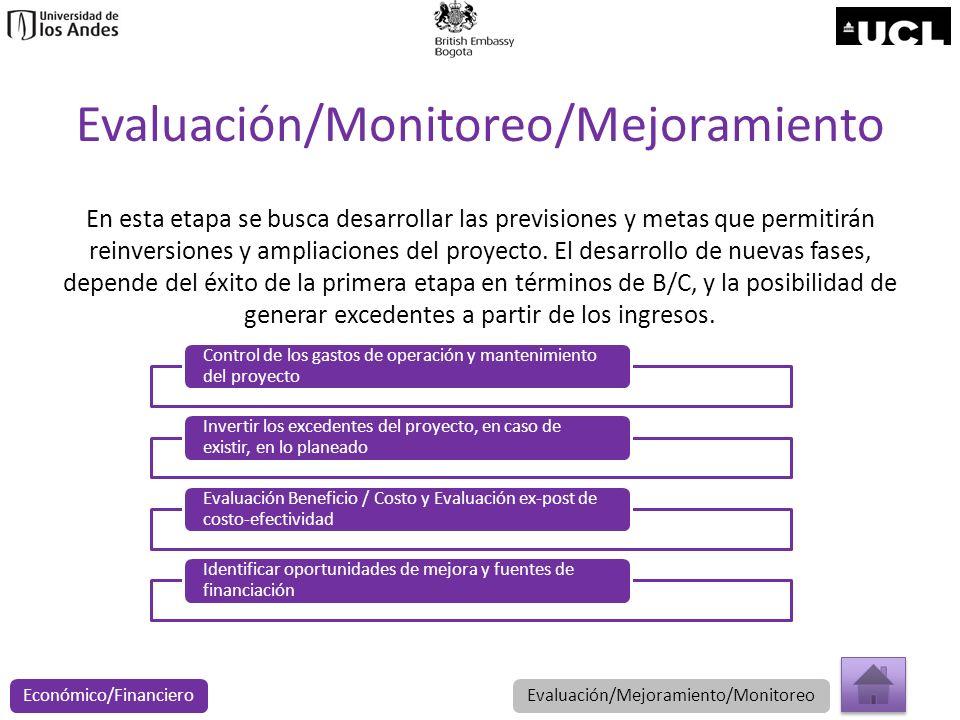 Evaluación/Monitoreo/Mejoramiento En esta etapa se busca desarrollar las previsiones y metas que permitirán reinversiones y ampliaciones del proyecto.