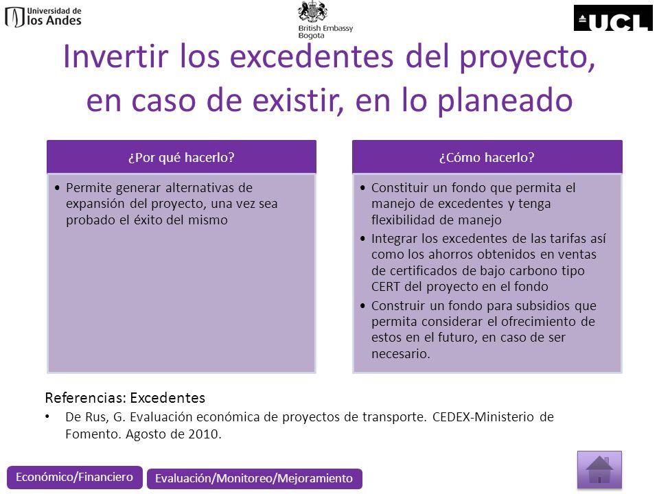 Invertir los excedentes del proyecto, en caso de existir, en lo planeado ¿Por qué hacerlo? Permite generar alternativas de expansión del proyecto, una