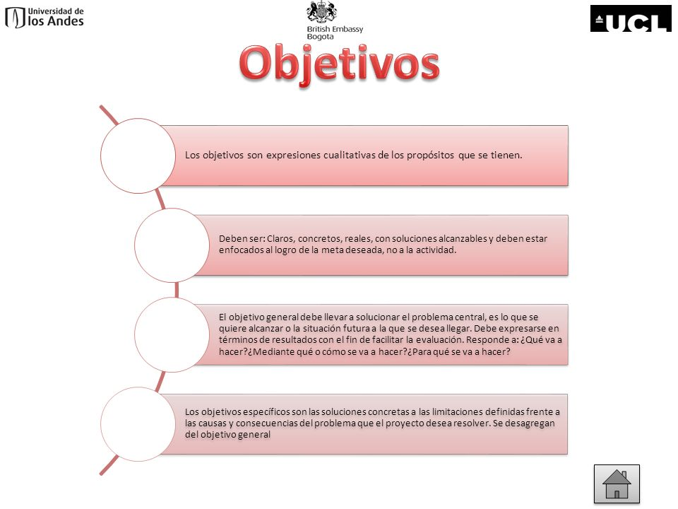 Los objetivos son expresiones cualitativas de los propósitos que se tienen. Deben ser: Claros, concretos, reales, con soluciones alcanzables y deben e