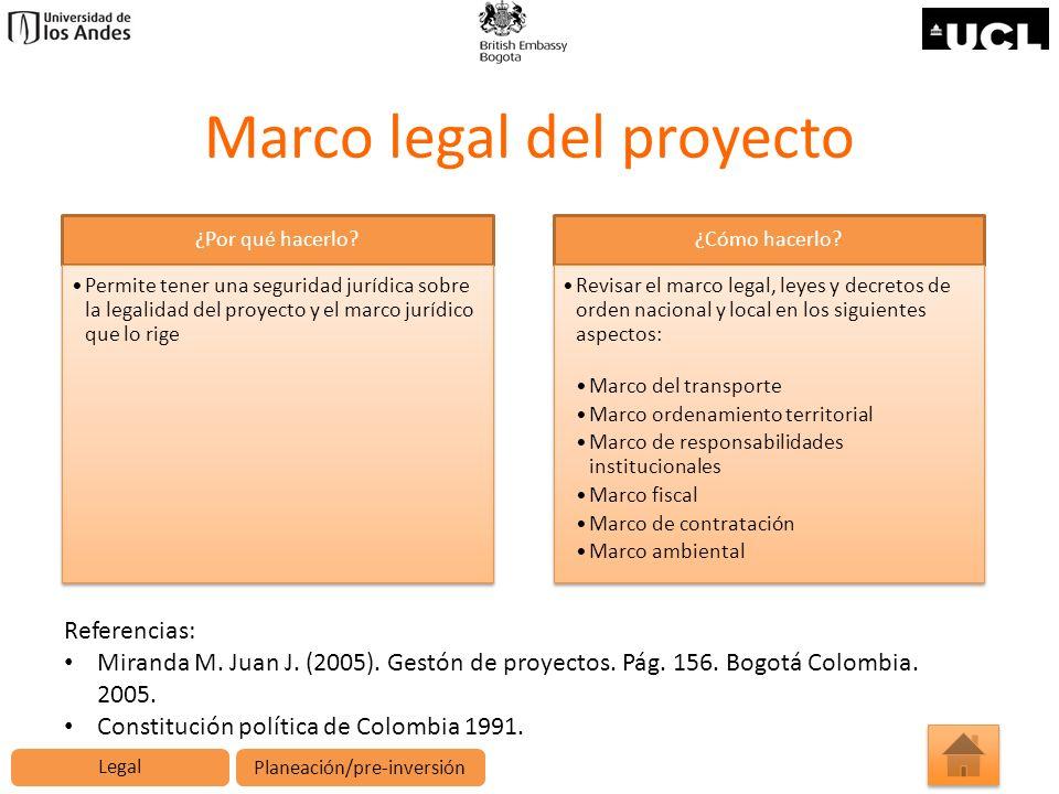 Marco legal del proyecto ¿Por qué hacerlo? Permite tener una seguridad jurídica sobre la legalidad del proyecto y el marco jurídico que lo rige ¿Cómo