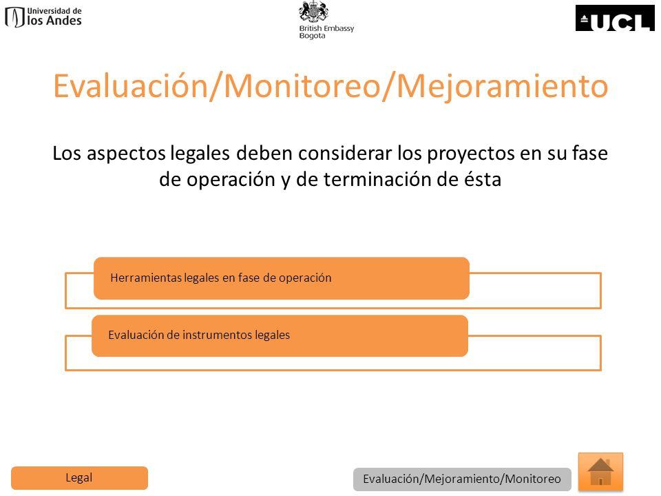 Evaluación/Monitoreo/Mejoramiento Los aspectos legales deben considerar los proyectos en su fase de operación y de terminación de ésta Herramientas le