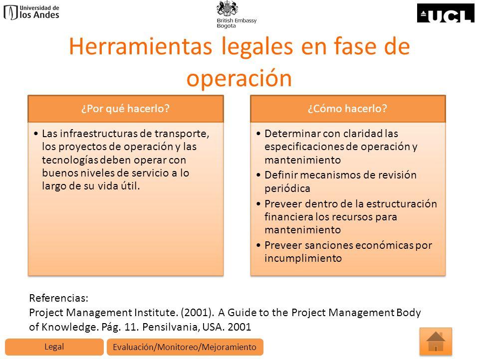 Herramientas legales en fase de operación ¿Por qué hacerlo? Las infraestructuras de transporte, los proyectos de operación y las tecnologías deben ope