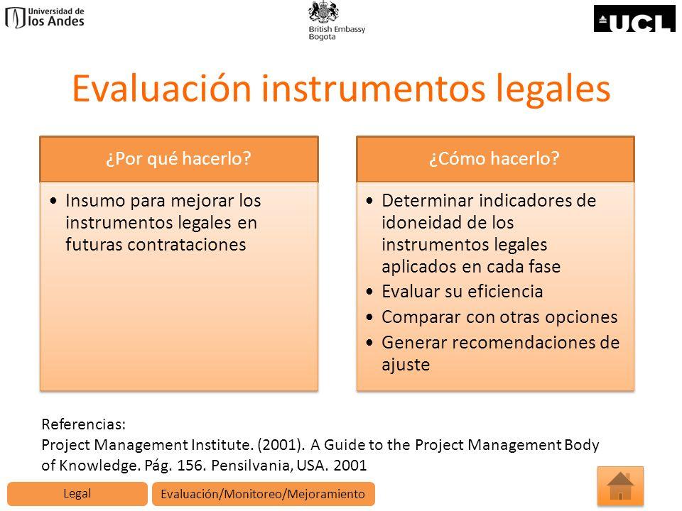 Evaluación instrumentos legales ¿Por qué hacerlo? Insumo para mejorar los instrumentos legales en futuras contrataciones ¿Cómo hacerlo? Determinar ind
