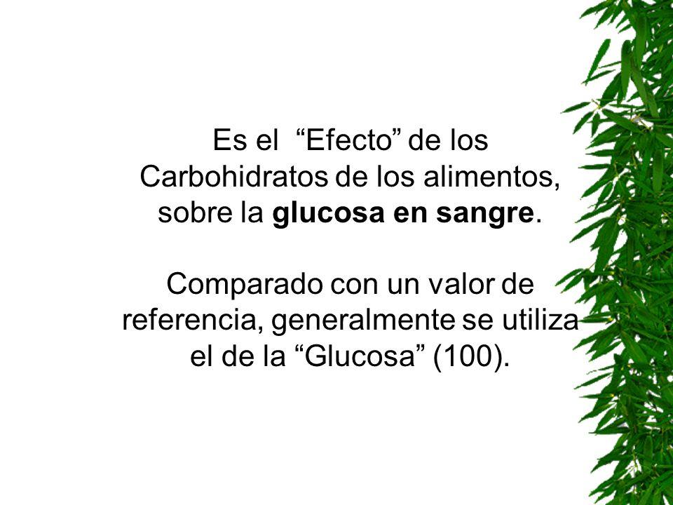 Es el Efecto de los Carbohidratos de los alimentos, sobre la glucosa en sangre. Comparado con un valor de referencia, generalmente se utiliza el de la