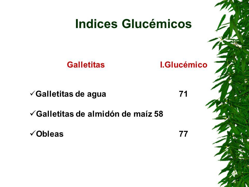 Galletitas de agua71 Galletitas de almidón de maíz58 Obleas77 Indices Glucémicos GalletitasI.Glucémico