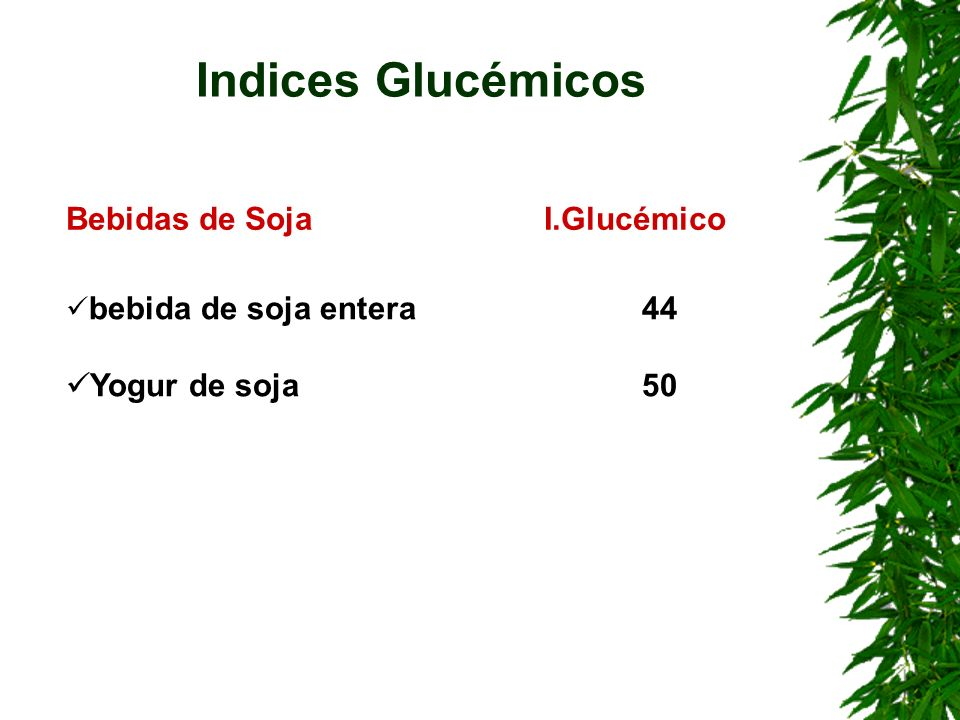 bebida de soja entera44 Yogur de soja50 Indices Glucémicos Bebidas de SojaI.Glucémico
