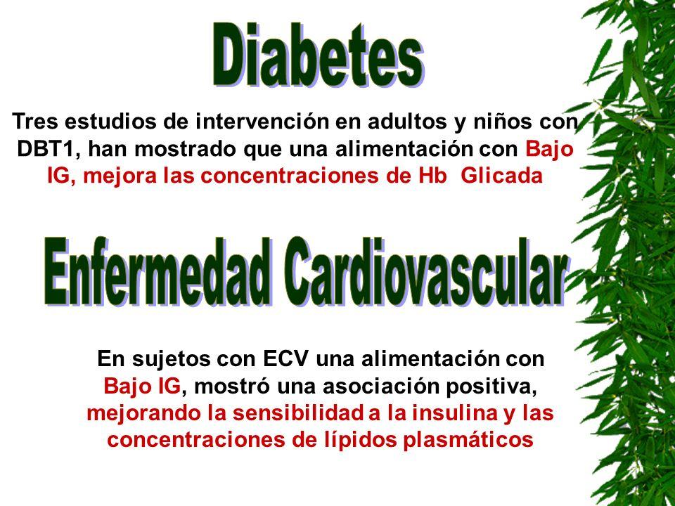 Tres estudios de intervención en adultos y niños con DBT1, han mostrado que una alimentación con Bajo IG, mejora las concentraciones de Hb Glicada En