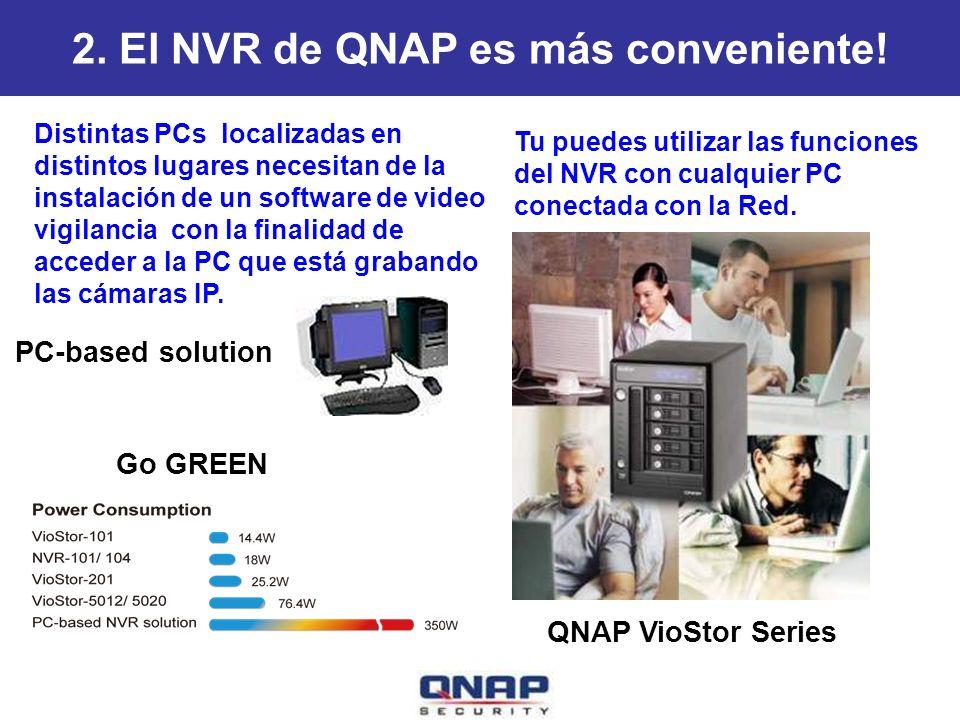 Distintas PCs localizadas en distintos lugares necesitan de la instalación de un software de video vigilancia con la finalidad de acceder a la PC que
