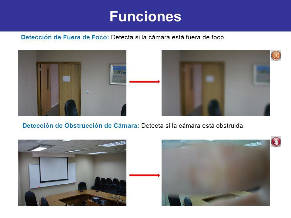 Funciones Detección de Obstrucción de Cámara: Detecta si la cámara está obstruida. Detección de Fuera de Foco: Detecta si la cámara está fuera de foco