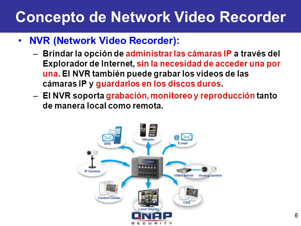 Concepto de Network Video Recorder NVR (Network Video Recorder): –Brindar la opción de administrar las cámaras IP a través del Explorador de Internet,