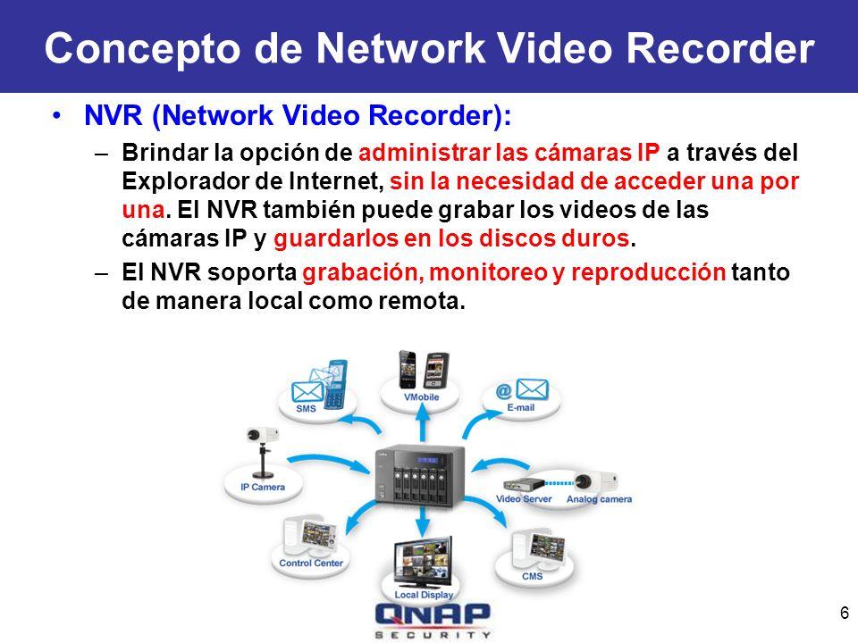 VENTAJAS de un NVR QNAP NVRSoftware basado en una PC Sistema OperativoBase LinuxWindows EstabilidadEstableSe cuelga eventualmente Costo y facilidad de Instalación Bajo y Fácil (6 pasos)Alto y complicado (+ PC) Temperatura del Sistema BajoAlto Mantenimiento (frecuencia) BajoAlto Nivel de RuidoBajoAlto Consumo de PoderBajoAlto Encendido Automático luego de retorno de la Energía SiNo, reencendido manual requerido Ataque de VirusNingunaAlgunas Veces Amenaza de TrojanosNingunaAlgunas Veces Análisis de ProblemasFácil (por lista de eventos)Dificil Costo Total de Mantenimiento BajoAlto
