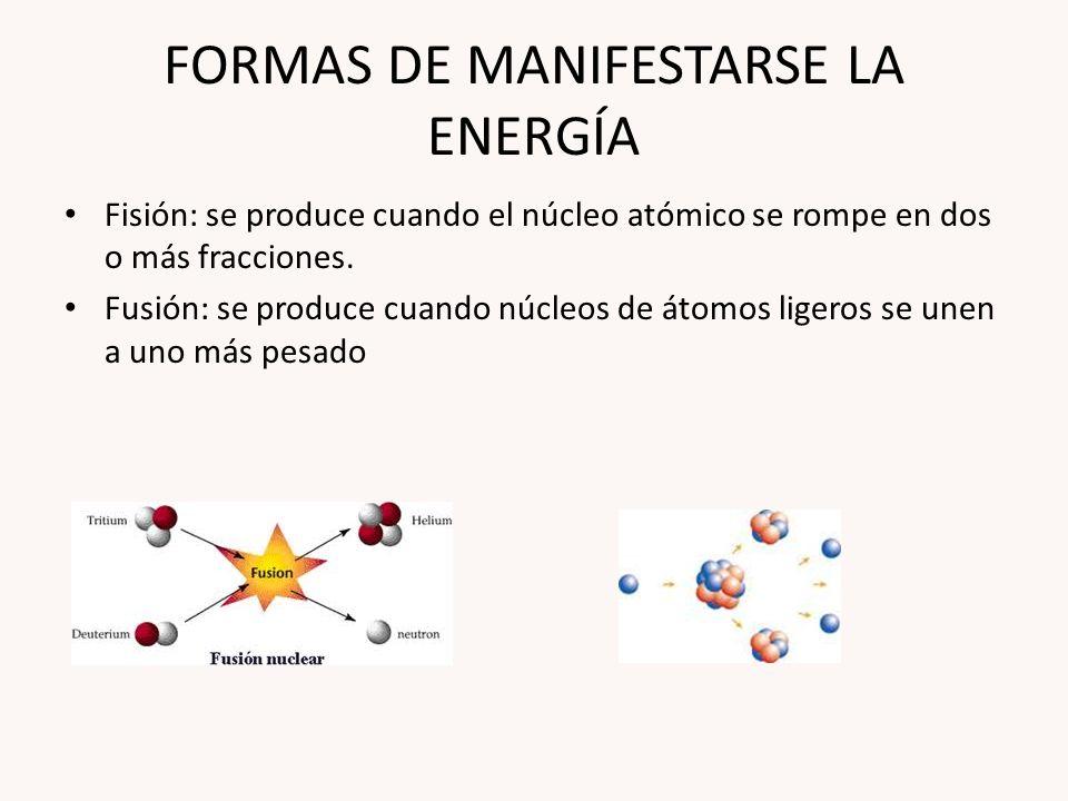 LA ENERGÍA NUCLEAR La energía nuclear se obtiene a partir del núcleo de los átomos, esta se manifiesta en reacciones nucleares en las que se liberan g