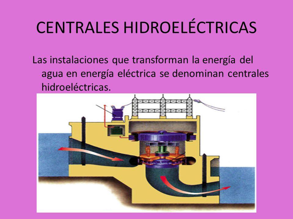 PROCESO Cuando el agua almacenada se deja salir al cauce de un río, pasa por una turbina que gira y se encuentra acoplada a un generador eléctrico, és