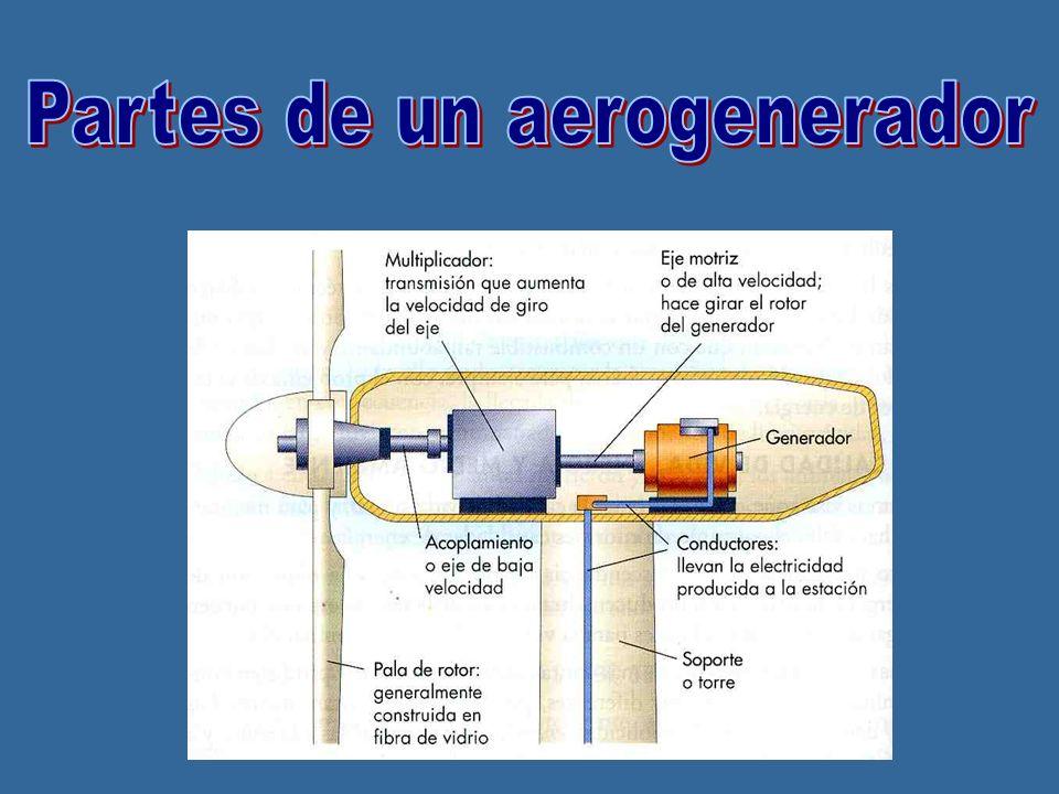 La industria de la energía eólica en tiempos modernos comenzó en 1979 con la producción en serie de turbinas de viento. Aquellas turbinas eran pequeña