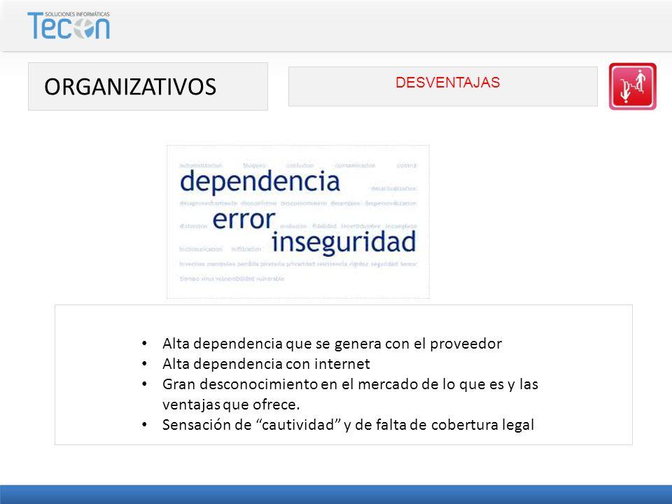 ORGANIZATIVOS Alta dependencia que se genera con el proveedor Alta dependencia con internet Gran desconocimiento en el mercado de lo que es y las vent