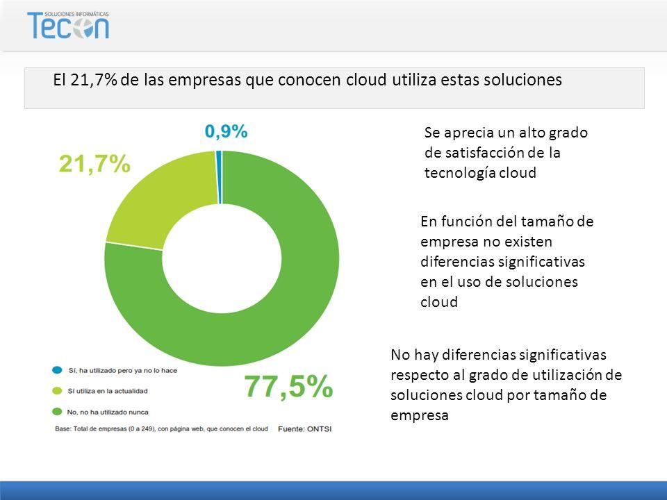 El 21,7% de las empresas que conocen cloud utiliza estas soluciones Se aprecia un alto grado de satisfacción de la tecnología cloud En función del tam