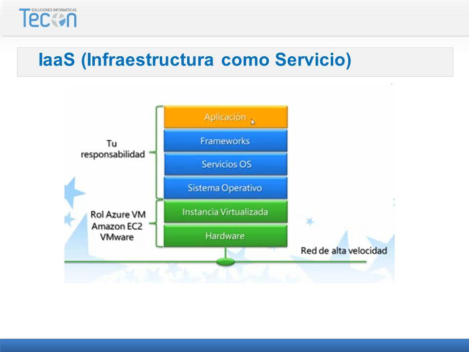 IaaS (Infraestructura como Servicio)