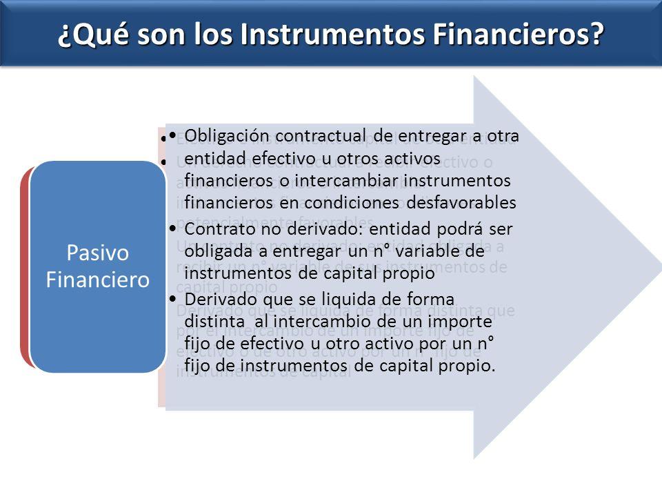 Efectivo e instrumento capital de otra entidad Un derecho contractual a recibir efectivo o activos financieros o intercambiar instrumentos financieros