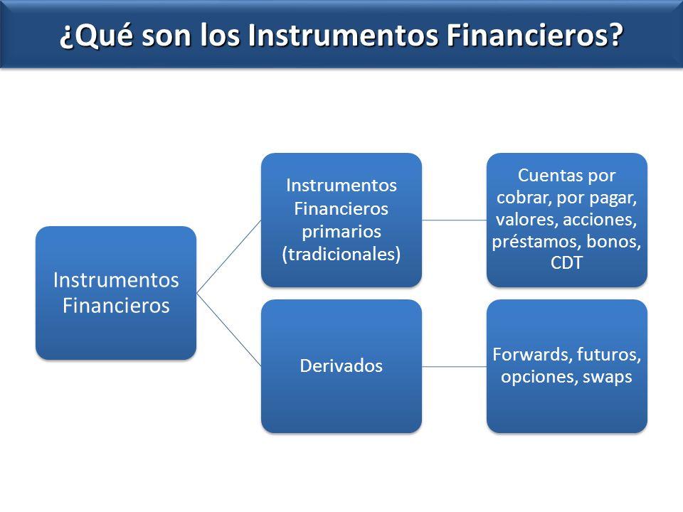 ¿Qué son los Instrumentos Financieros? Instrumentos Financieros Instrumentos Financieros primarios (tradicionales) Cuentas por cobrar, por pagar, valo