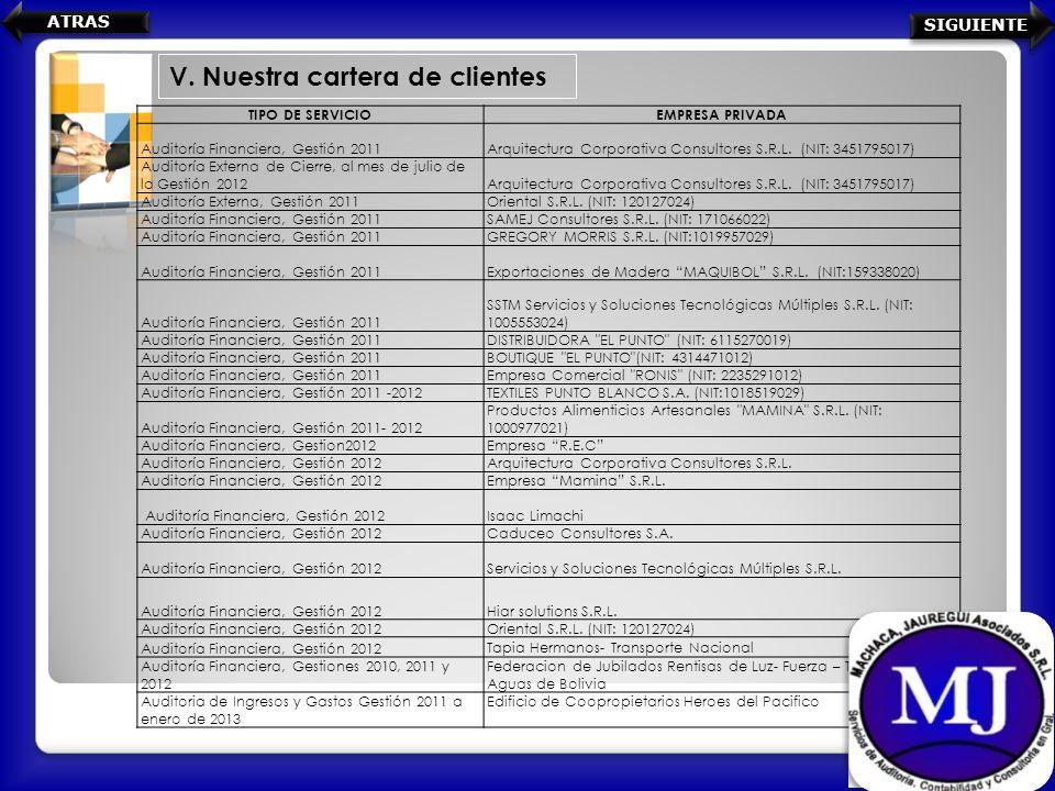 V. Nuestra cartera de clientes TIPO DE SERVICIOEMPRESA PRIVADA Auditoría Financiera, Gestión 2011Arquitectura Corporativa Consultores S.R.L. (NIT: 345