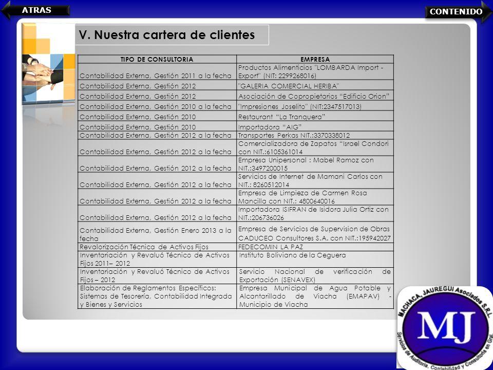 V. Nuestra cartera de clientes TIPO DE CONSULTORIAEMPRESA Contabilidad Externa, Gestión 2011 a la fecha Productos Alimenticios