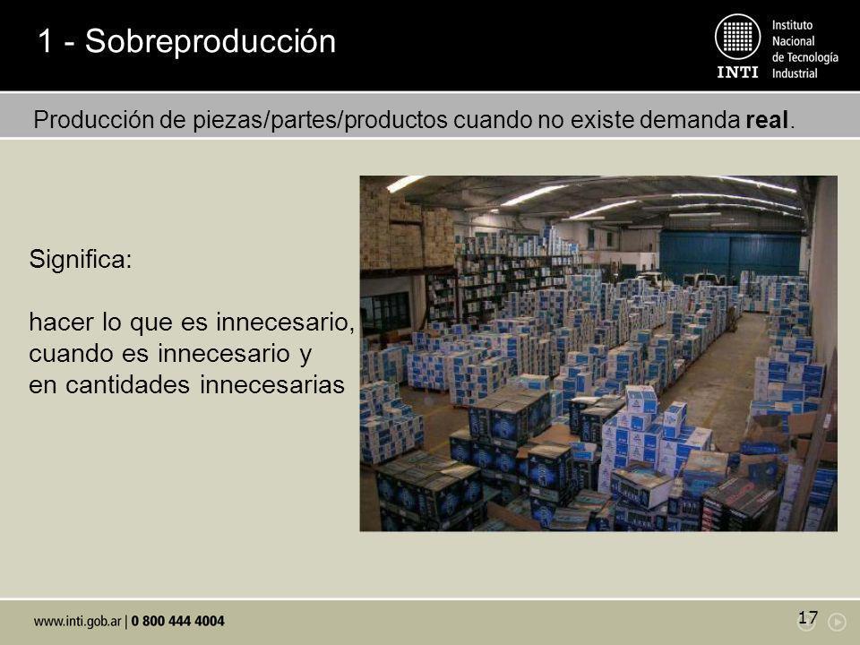1 - Sobreproducción Producción de piezas/partes/productos cuando no existe demanda real. 17 Significa: hacer lo que es innecesario, cuando es innecesa