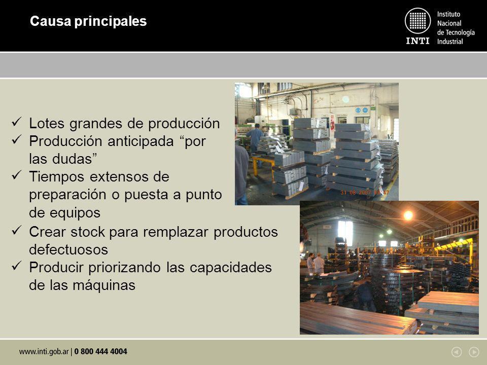 Causa principales Lotes grandes de producción Producción anticipada por las dudas Tiempos extensos de preparación o puesta a punto de equipos Crear st