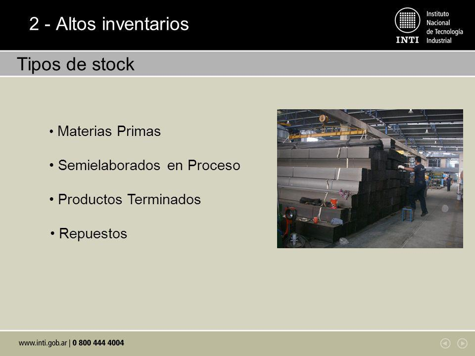 2 - Altos inventarios Tipos de stock Materias Primas Semielaborados en Proceso Productos Terminados Repuestos