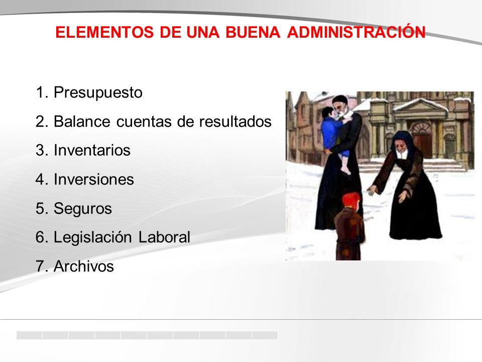 ELEMENTOS DE UNA BUENA ADMINISTRACIÓN 1.Presupuesto 2.Balance cuentas de resultados 3.Inventarios 4.Inversiones 5.Seguros 6.Legislación Laboral 7.Archivos