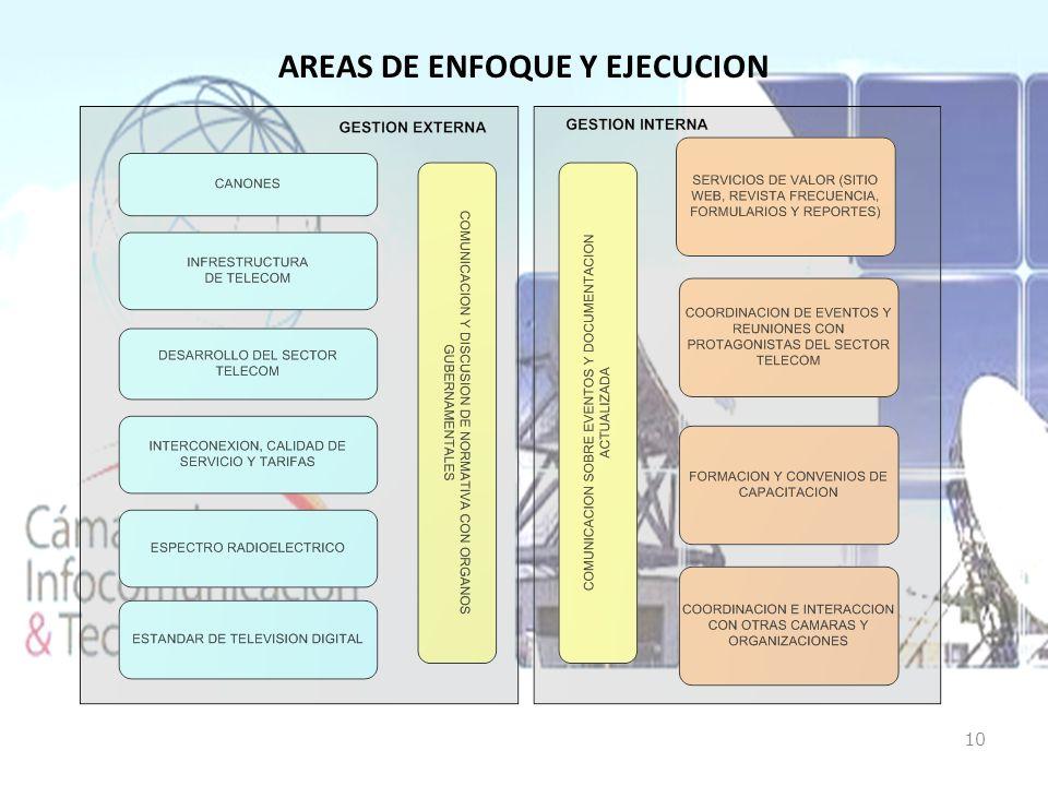 AREAS DE ENFOQUE Y EJECUCION 10