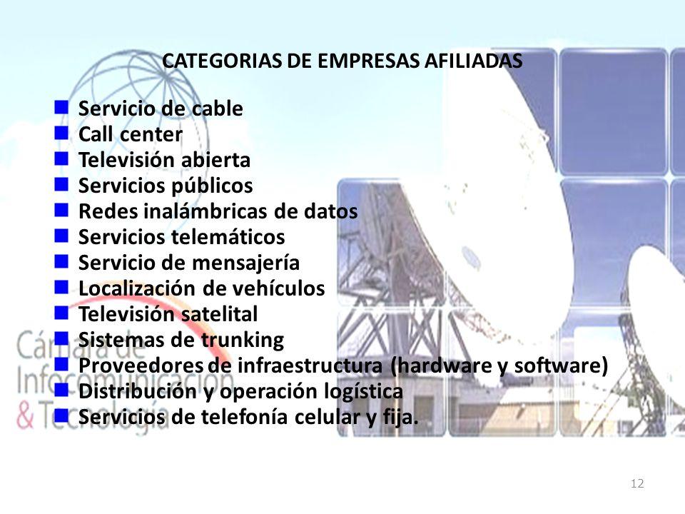 CATEGORIAS DE EMPRESAS AFILIADAS Servicio de cable Call center Televisión abierta Servicios públicos Redes inalámbricas de datos Servicios telemáticos Servicio de mensajería Localización de vehículos Televisión satelital Sistemas de trunking Proveedores de infraestructura (hardware y software) Distribución y operación logística Servicios de telefonía celular y fija.