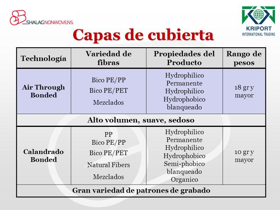 Capas de cubierta Rango de pesos Propiedades del Producto Variedad de fibras Technología 18 gr y mayor Hydrophilico Permanente Hydrophilico Hydrophobi