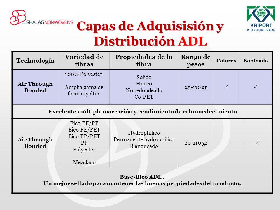 Capas de Adquisisión y Distribución ADL BobinadoColores Rango de pesos Propiedades de la fibra Variedad de fibras Technología 25-110 gr Solido Hueco N