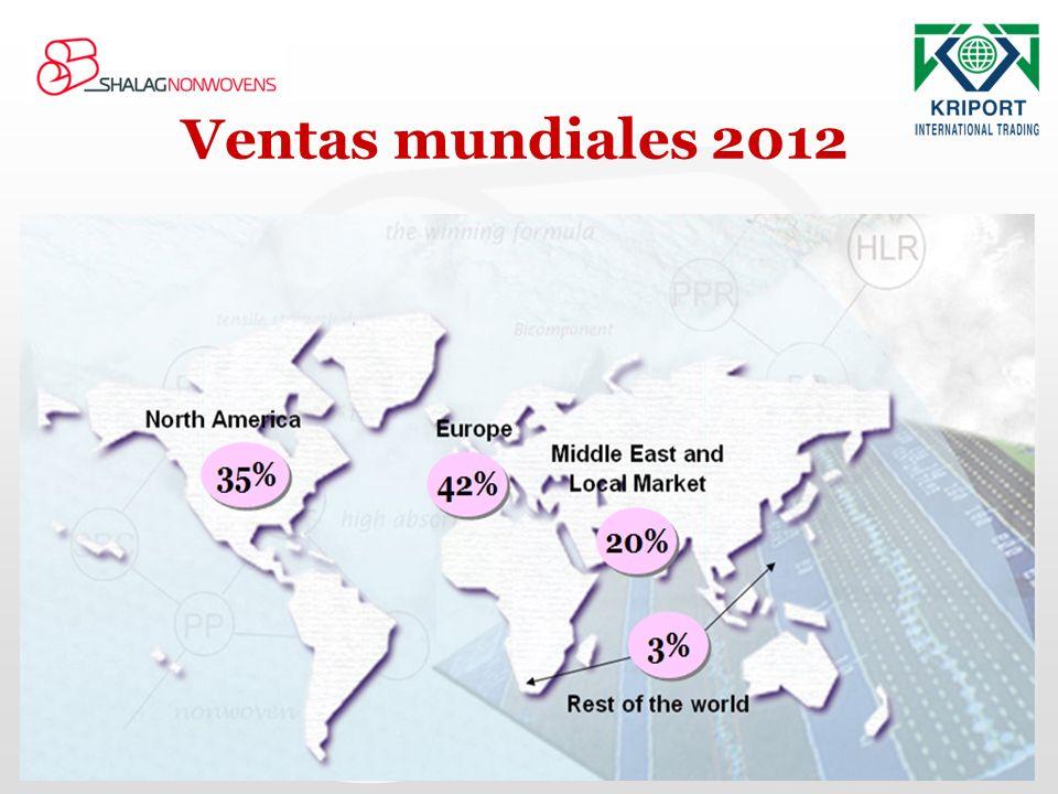 Ventas mundiales 2012