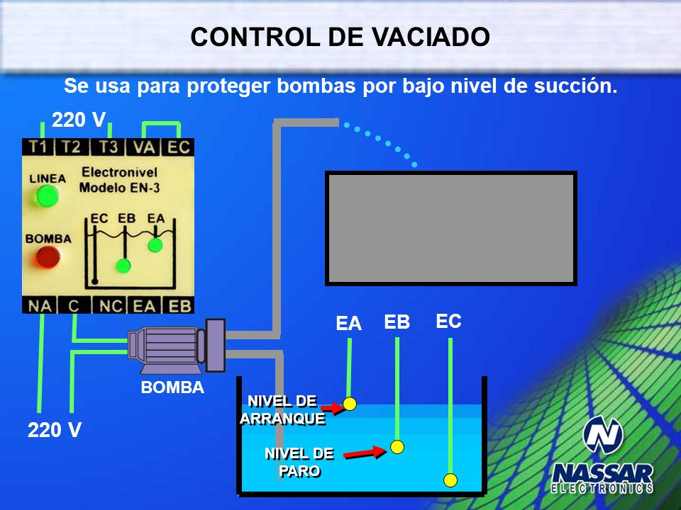 CONTROL DE VACIADO Se usa para proteger bombas por bajo nivel de succión. Para hacer que actúe como control de vaciado ponga un puente entre VA y EC