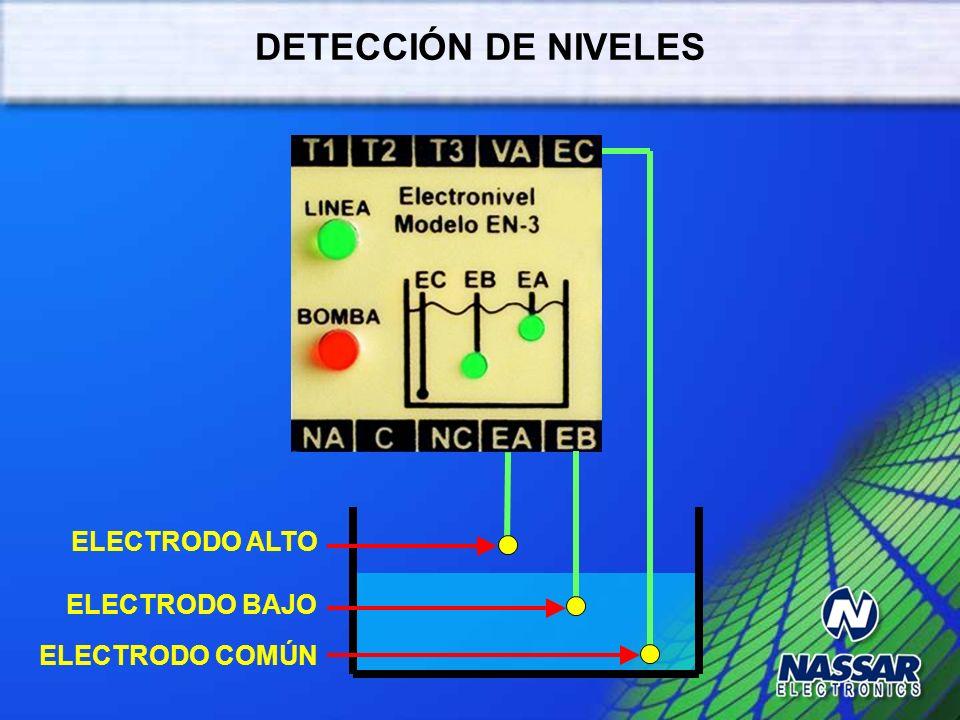 CONTROLES DE NIVEL Sirven para controlar automáticamente el nivel en depósitos de agua y otros líquidos conductores. También para proteger las bombas