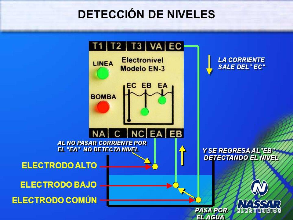 Se les llama Electroniveles a los controles que detectan el nivel del líquido, midiendo la corriente eléctrica que pasa a través de él por medio de el