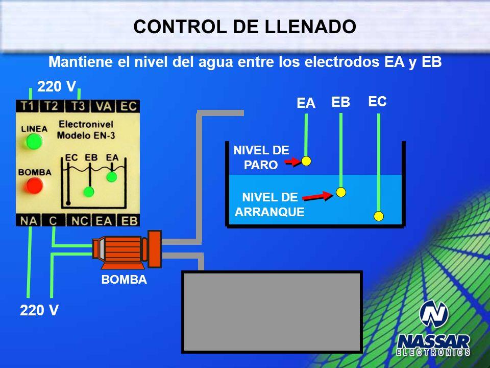DESCRIPCIÓN DEL ELECTRONIVEL MODELO EN-3 ALIMENTACIÓN 120/220 VCA ALIMENTACIÓN 120/220 VCA INDICADOR DE VOLTAJE DE LÍNEA INDICADOR DE VOLTAJE DE LÍNEA