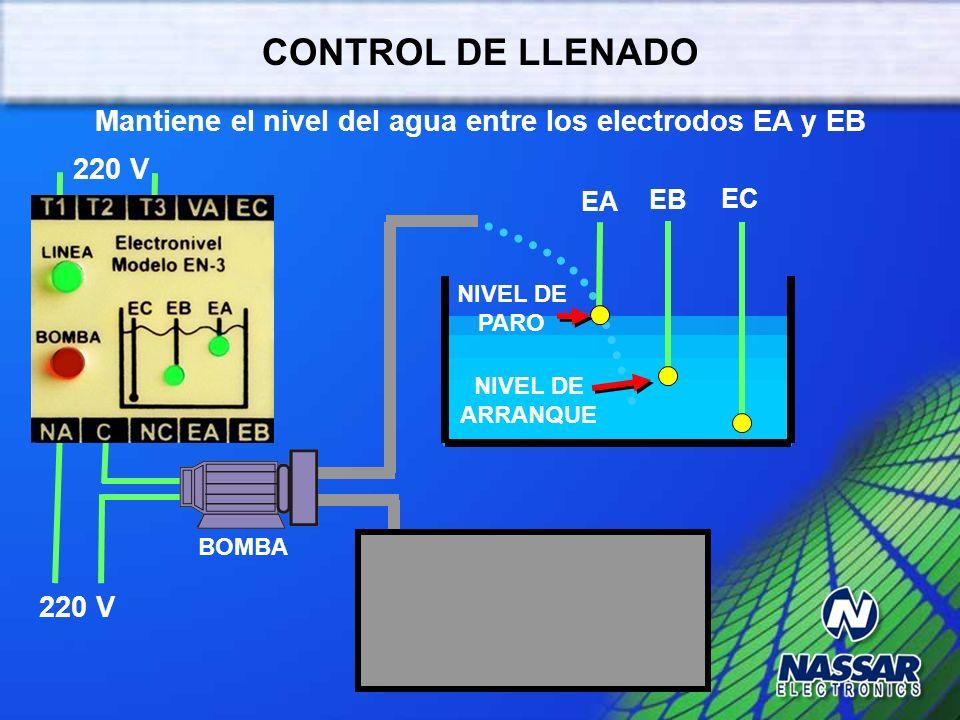 CARACTERÍSTICAS GENERALES DE LOS ELECTRONIVELES Alimentación de 120 ó 220 VCA. Capacidad de contactos 12 Amp. a 220 VCA, maneja directamente bombas mo