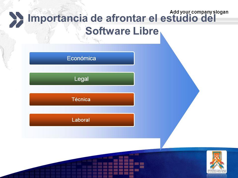 Add your company slogan LOGO Importancia de afrontar el estudio del Software Libre Económica Legal Técnica Laboral