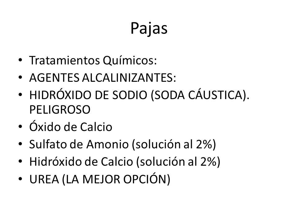 Pajas Tratamientos Químicos: AGENTES ALCALINIZANTES: HIDRÓXIDO DE SODIO (SODA CÁUSTICA). PELIGROSO Óxido de Calcio Sulfato de Amonio (solución al 2%)