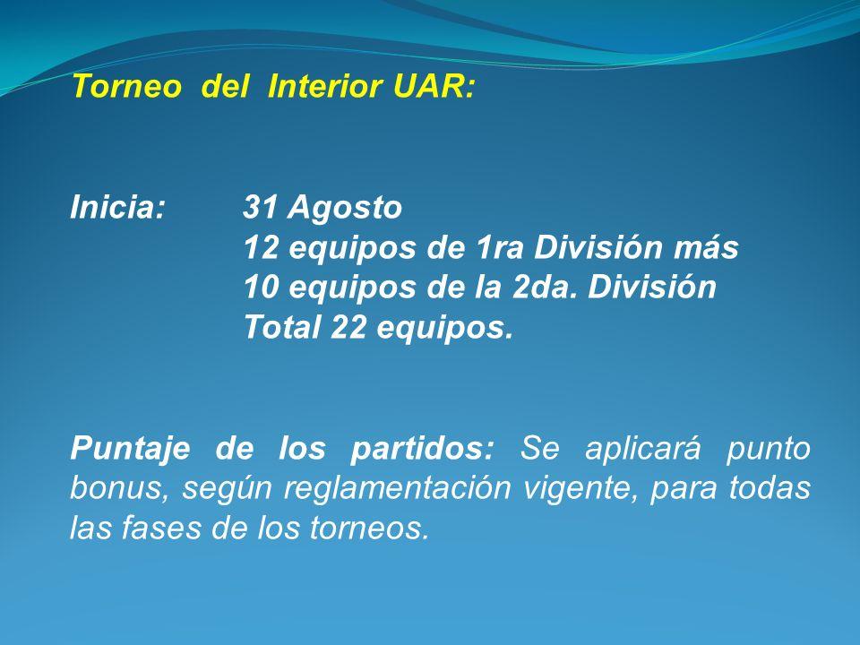 Torneo del Interior UAR: Inicia: 31 Agosto 12 equipos de 1ra División más 10 equipos de la 2da. División Total 22 equipos. Puntaje de los partidos: Se