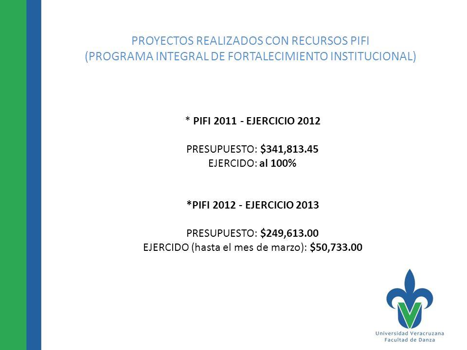 PROYECTOS REALIZADOS CON RECURSOS PIFI (PROGRAMA INTEGRAL DE FORTALECIMIENTO INSTITUCIONAL) * PIFI 2011 - EJERCICIO 2012 PRESUPUESTO: $341,813.45 EJER