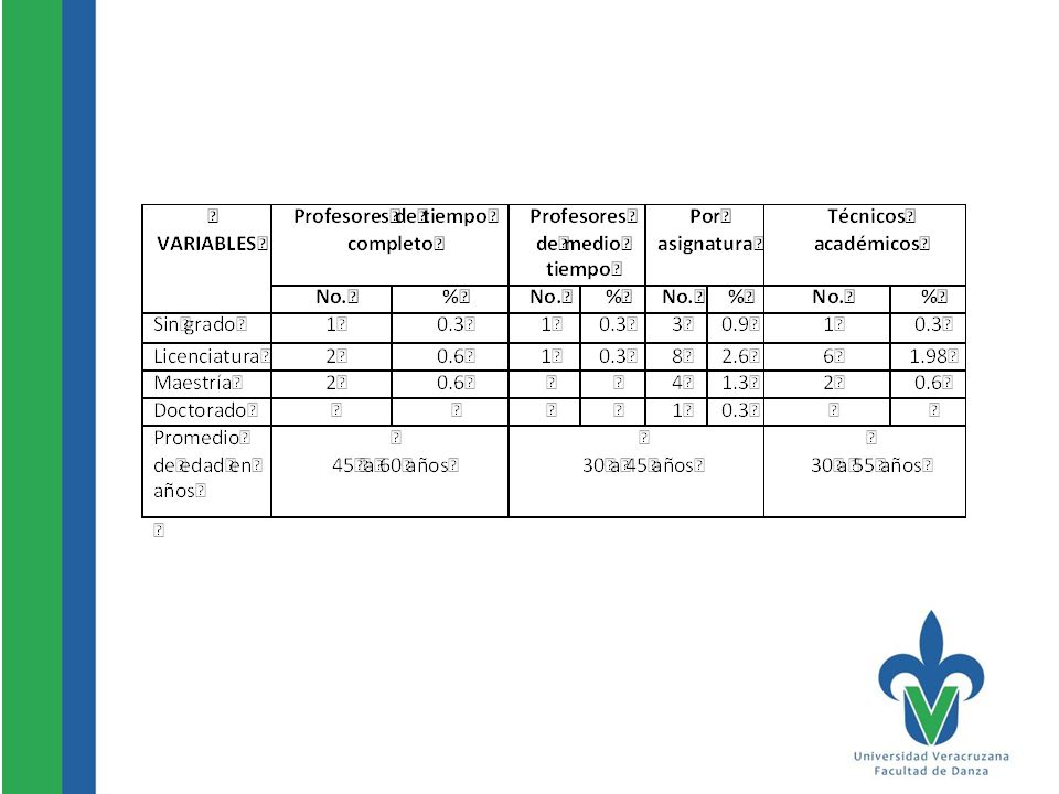 EVENTOS ACADÉMICOS 6º Concurso Estudiantil de Composición Coreográfica