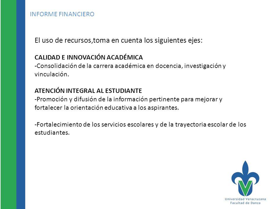 INFORME FINANCIERO El uso de recursos,toma en cuenta los siguientes ejes: CALIDAD E INNOVACIÓN ACADÉMICA -Consolidación de la carrera académica en doc