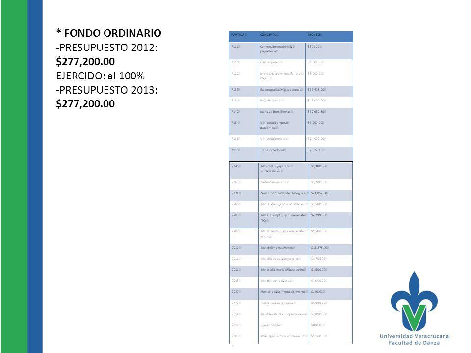 * FONDO ORDINARIO -PRESUPUESTO 2012: $277,200.00 EJERCIDO: al 100% -PRESUPUESTO 2013: $277,200.00