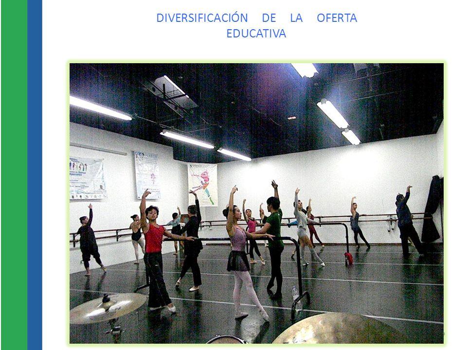 PROYECTOS FINANCIADOS Y REALIZADOS POR EL CADC 2o COLOQUIO INTERNACIONAL DE INVESTIGACIÓN EN DANZA: Las Artes más allá de la escena: su contribución a la salud, a la educación y el desarrollo