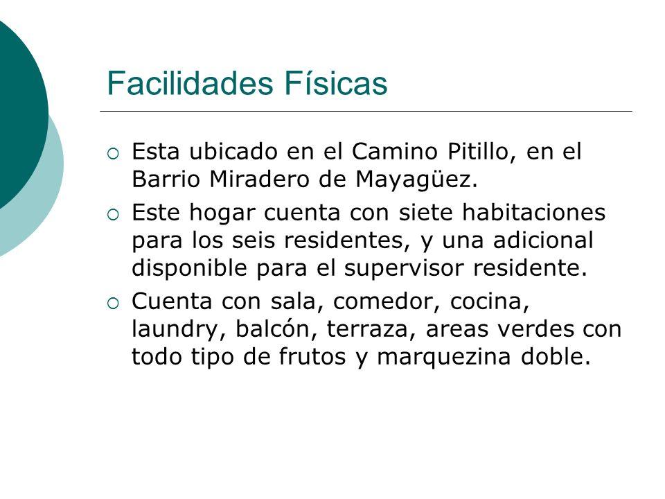 Facilidades Físicas Esta ubicado en el Camino Pitillo, en el Barrio Miradero de Mayagüez. Este hogar cuenta con siete habitaciones para los seis resid